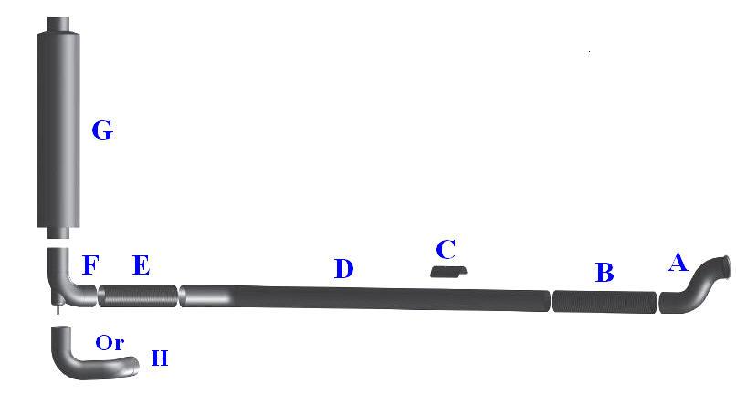 Freightliner Century Class exhaust layout single exhaust